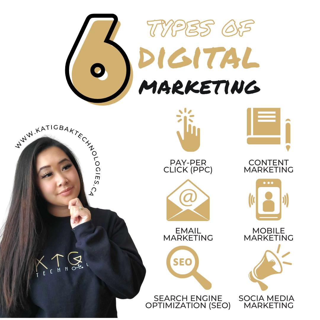 Digital Marketing – 6 Types